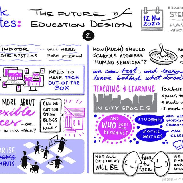 The Future of Education Design