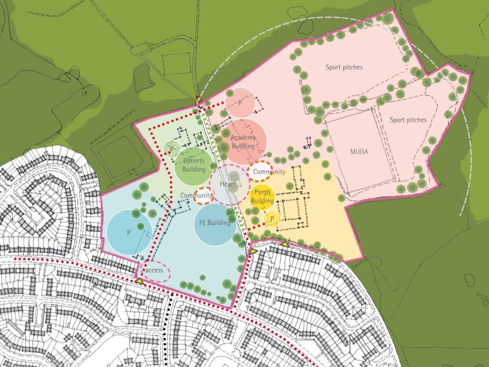 Harold Hill Learning Village